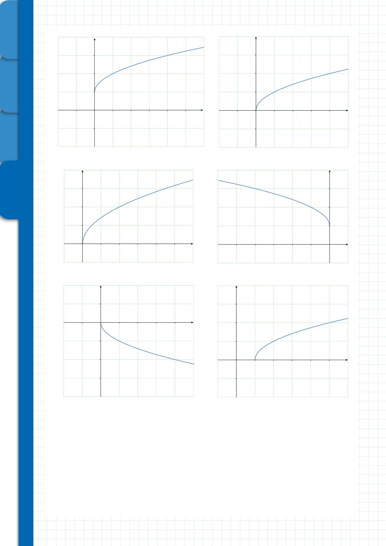 Actimath à l'infini 4 - Manuel : Algèbre - Analyse